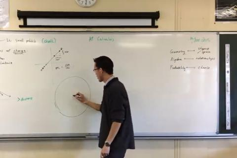 Seeing The Big Picture  - Introduction To Calculus 1 Of 2